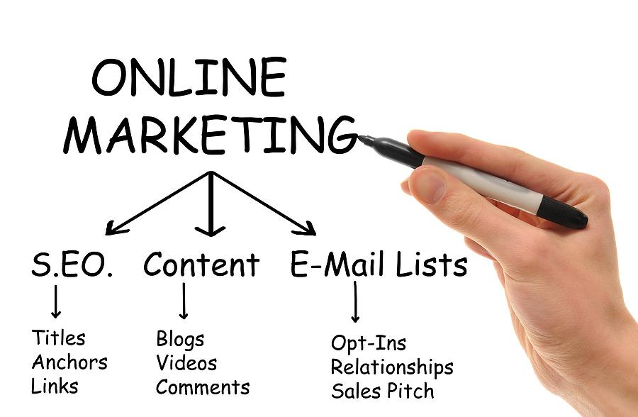 Apa Pentingnya Nama Domain Dan Online Profile Dalam SEO